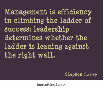 Create graphic picture quotes about inspirational - Management is efficiency in climbing the ladder of success; leadership..